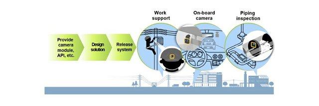 Canon-Multi-Module-Camera-design.jpg