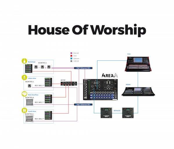 houe-of-worship-diag.jpg
