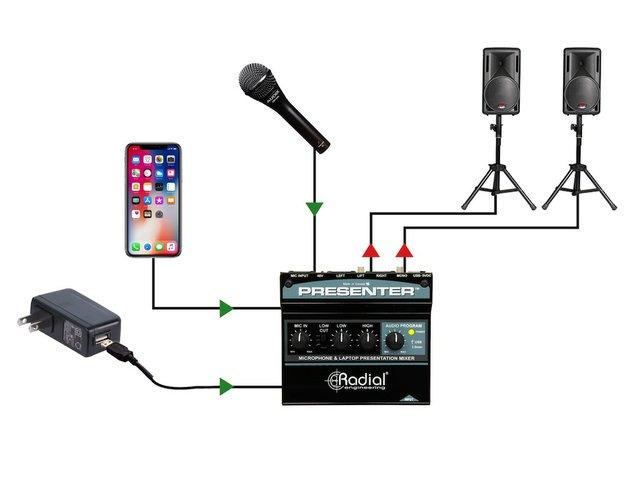 Presenter radial 3.jpg