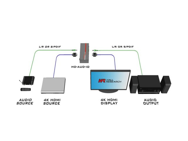 Hall Research HDMI 2.jpg