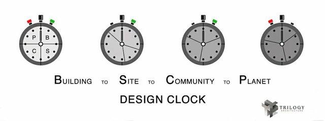 Design Clock[1].jpg.jpe