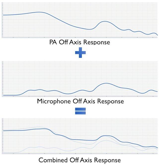 Response_Curves-2.jpe