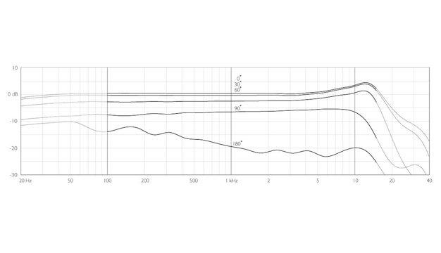 Response_Curves-1.jpe